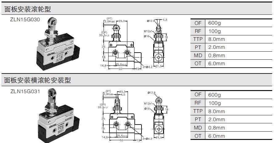 断火限位器工作原理_ZLN系列限位开关 价格-技术参数-工作原理-外形尺寸及接线图 - 限 ...