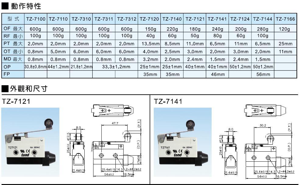 断火限位器工作原理_TZ-7000系列限位开关价格-技术参数-工作原理-外形尺寸及接线图 ...