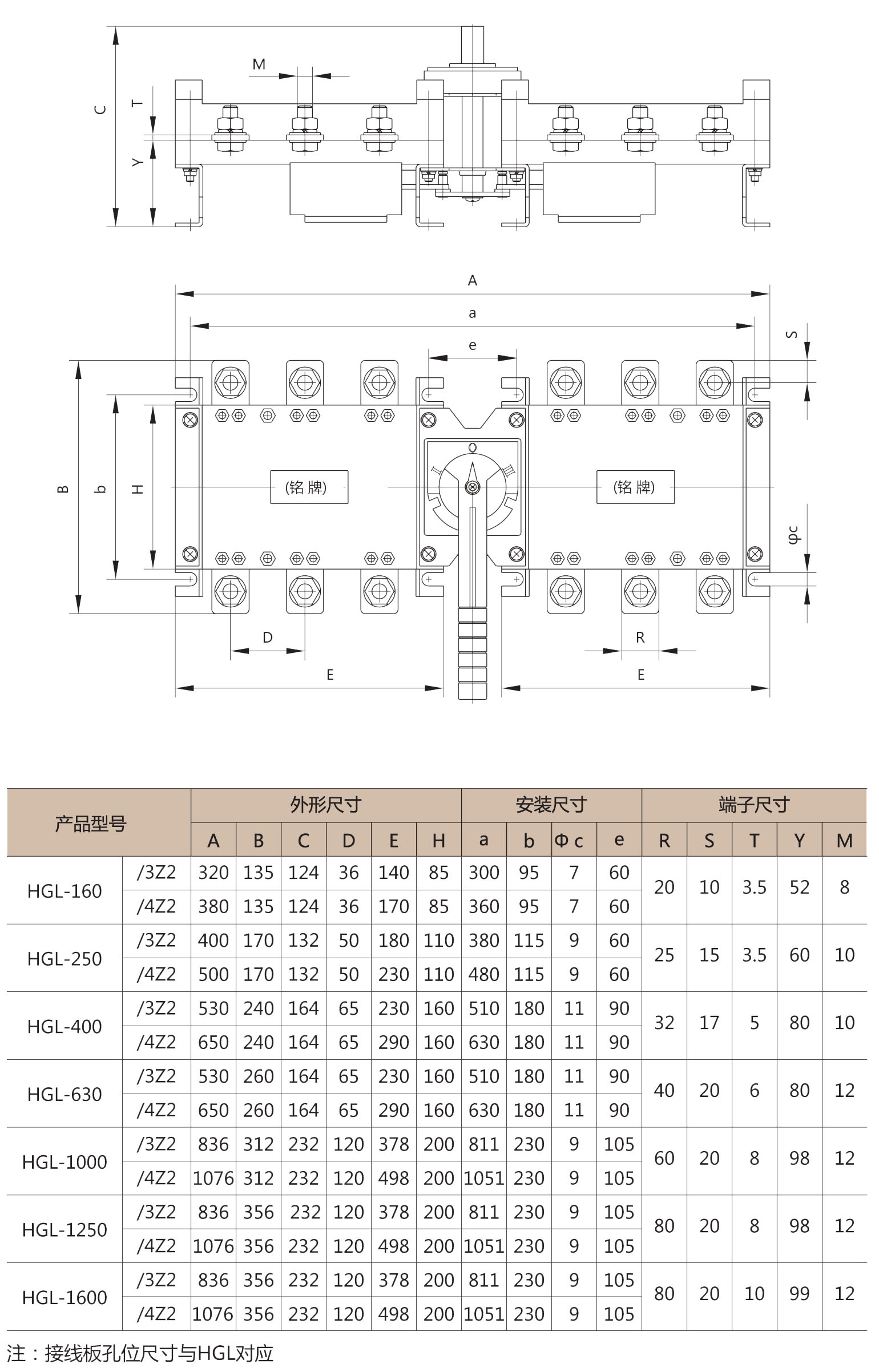 HGL-160~1600/Z2外形安装尺寸