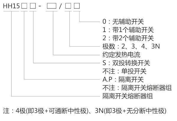 HH15系列隔离开关型号及含义