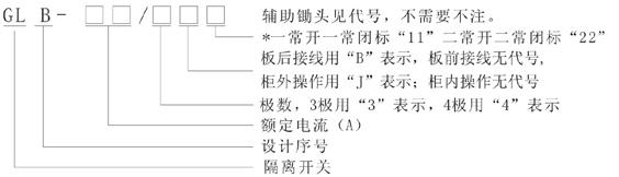 GLB(WG)系列隔离开关型号及含义