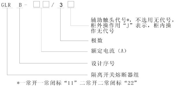 GLRB(WGR)系列隔离开关熔断器型号及含义