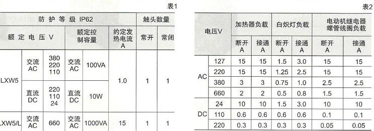 LXW5系列微动开关技术参数