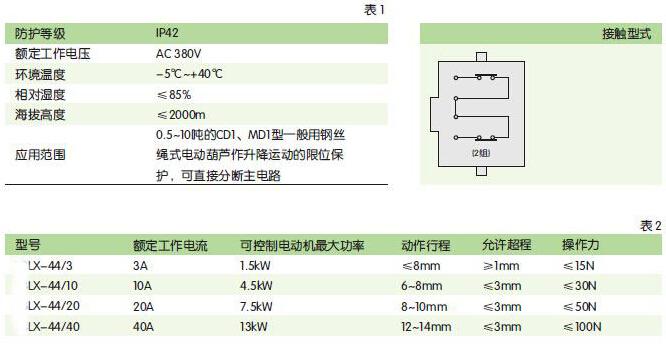 LX101系列断火限位器技术参数
